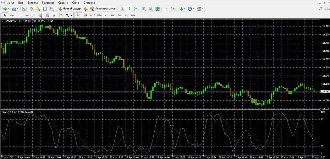 Bināro Opciju Valūtas Stiprums - Forex Peļņa Augstākā Valūtas Stipruma Mērītāja Apmācība,
