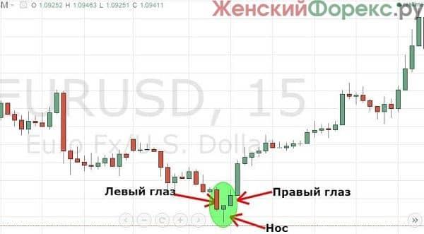 Bitcoin brokeris zog