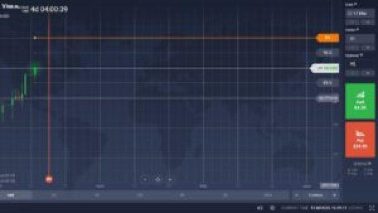 bināro opciju grafiks kā jūs varat pelnīt naudu
