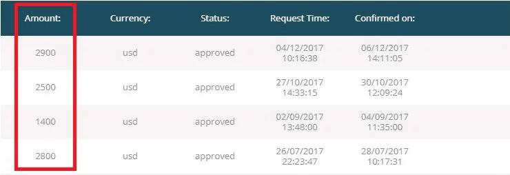 Tendence Tirdzniecības Forex, Forex / binārā opcijas tirdzniecības sistēmas (pilns robotu saraksts)