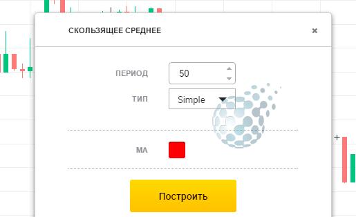 Forex / cfd / binārā opcijas stratēģijas - webzona.lv