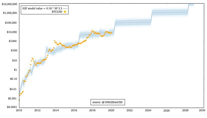 Akciju cenas pieaug, investoriem ignorējot ASV obligāciju ienesīguma problēmu