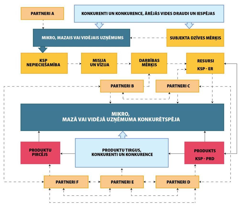 kopējot tirgotāju darījumus ar binārām opcijām pārskata demonstrācijas kontu