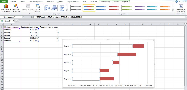 Kā pievienot divas tendences uz Excel diagrammu - Raksti -