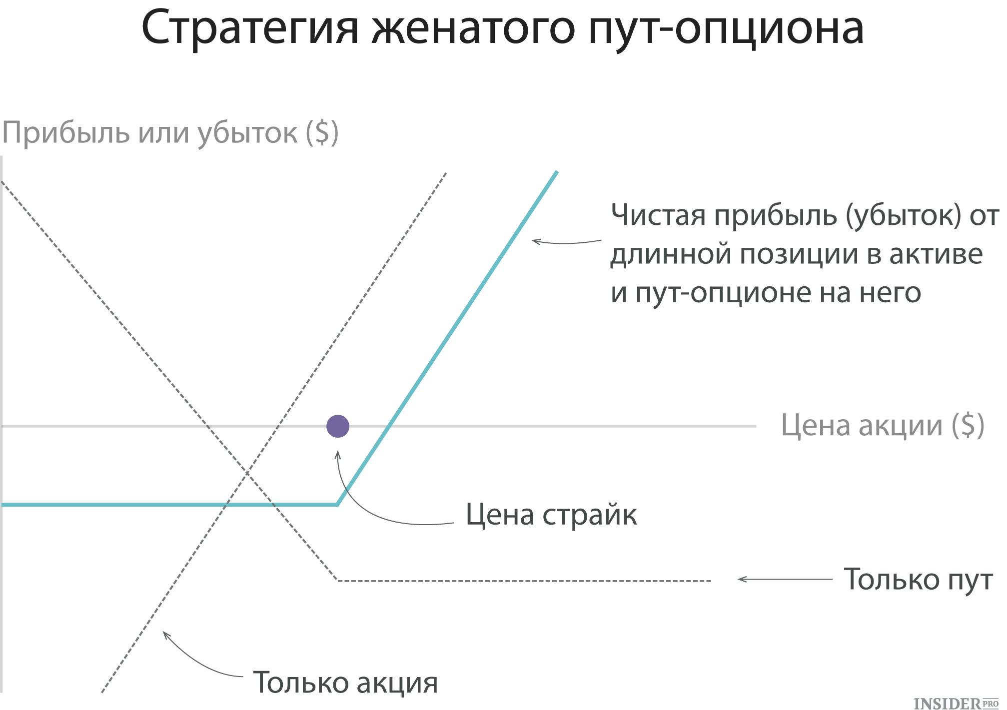 Apraksts — Renesource Capital