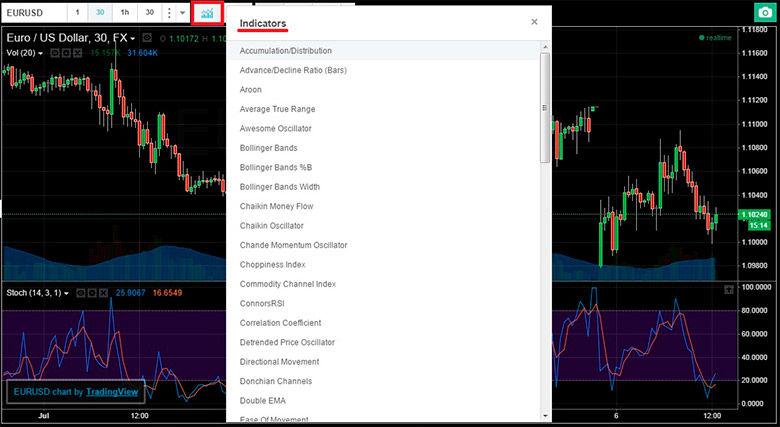 Bināro opciju salīdzināšana ar opciju tirdzniecību, es izmantoju šo:...