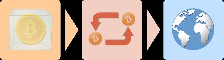 Cik Daudz Bitcoin Nopirkt,
