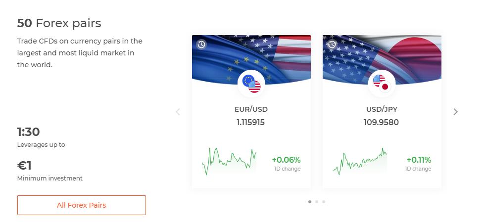 techfinancials bināro opciju platforma