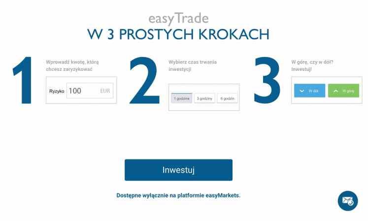 pelnīt naudu internetā, tirgojot trafiku kā strādāt ar bināro opciju diagrammām