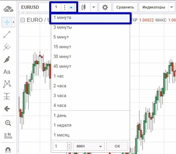 bināro iespēju profesionālo tirgotāju tirdzniecības stratēģijas
