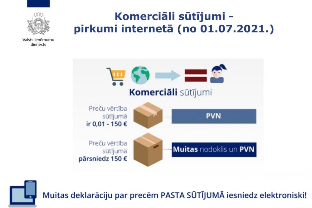interneta pasta ieņēmumi