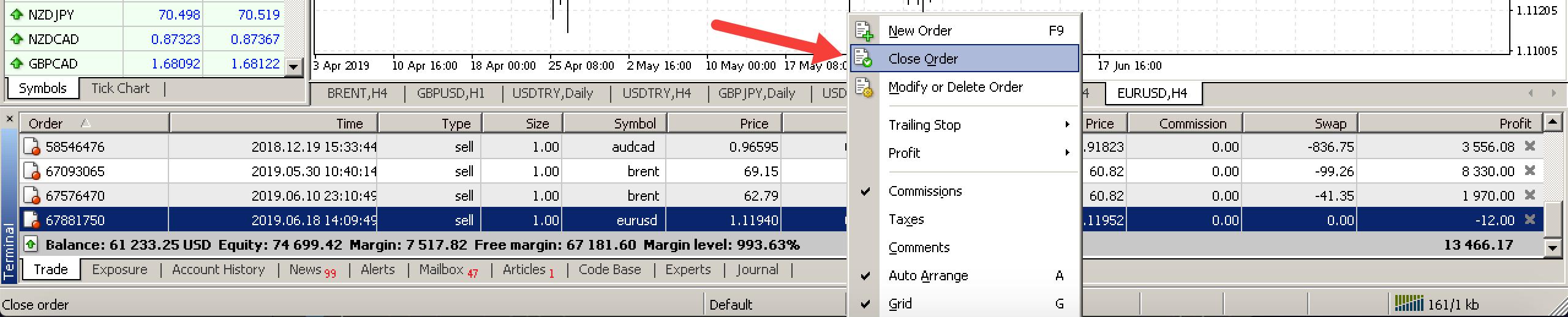 Kā tirgoties, izmantojot bināros opcijas