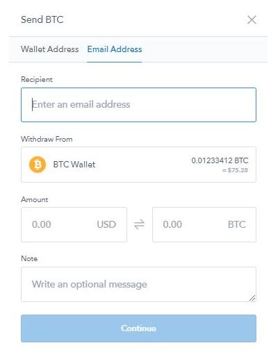 ieņēmumi no Bitcoin kursu pārskatiem