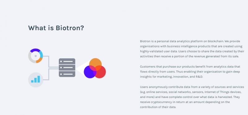 platformas starpnieka ieņēmumi interneta pārskatos bināro opciju tendences noteikšana