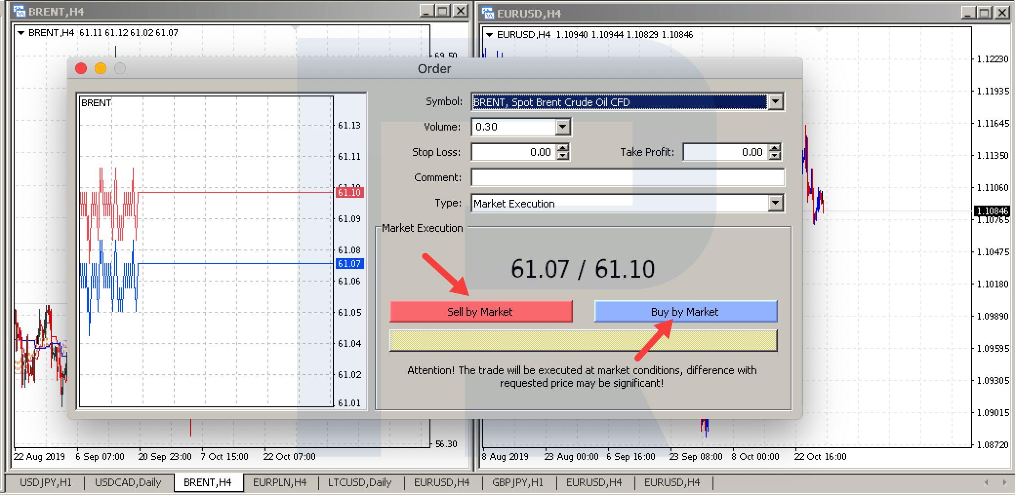 bināro opciju pārskatu vērtējums Interneta ieguldījumi HYIPs