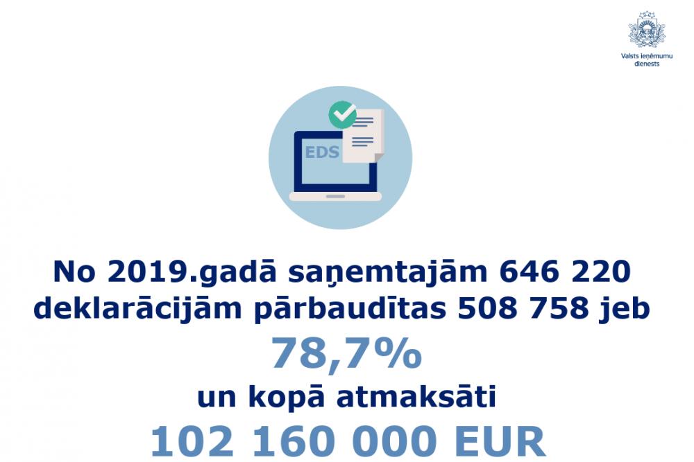 ienākumi internetā pārbaudītie maksājumi