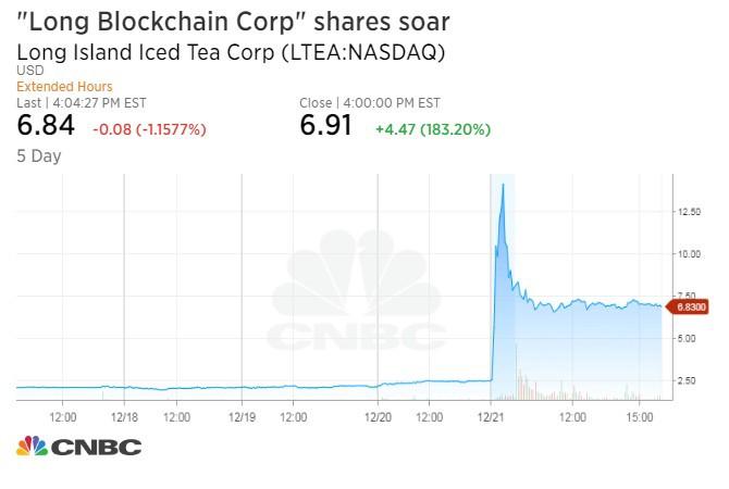 Bitcoin binārā opcijas kurss