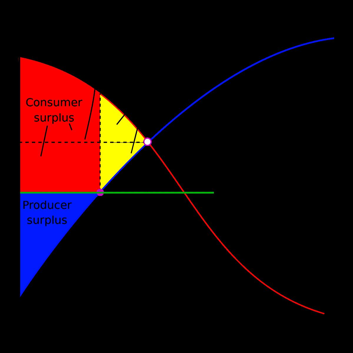 binārās opcijas indeksiem