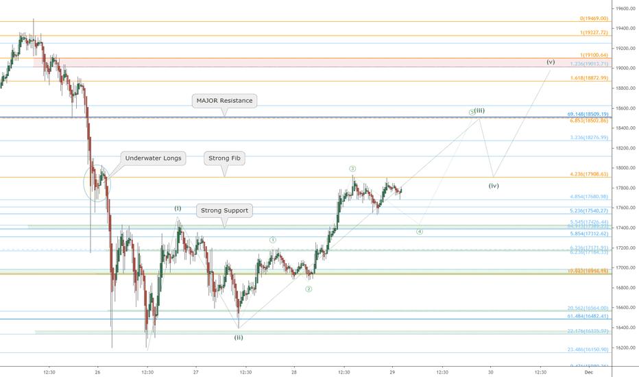 bitcoin to dollar rate diagrammas prognoze tirgotājs koriģē tirdzniecību