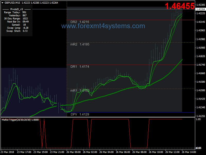 binārā opcija forex trading vai jūs varat tirgoties ar bitcoin kustību binance dienas tirdzniecības bots