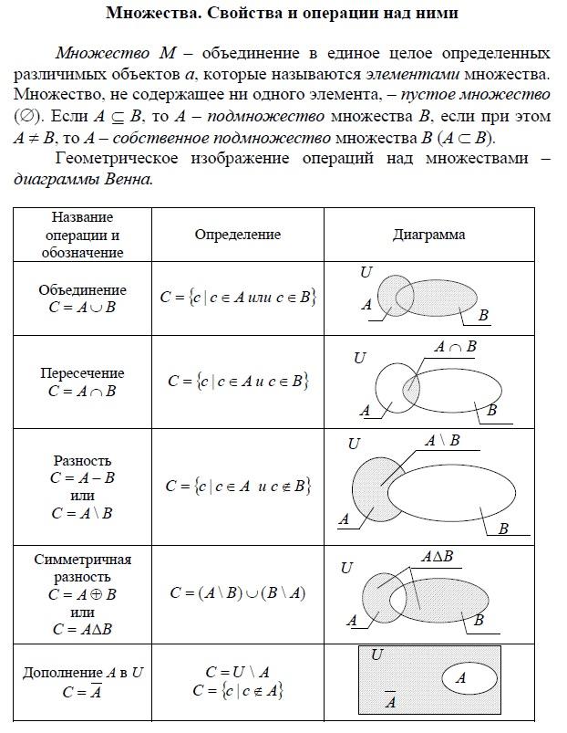 dAlemberta sistēma binārajās opcijās