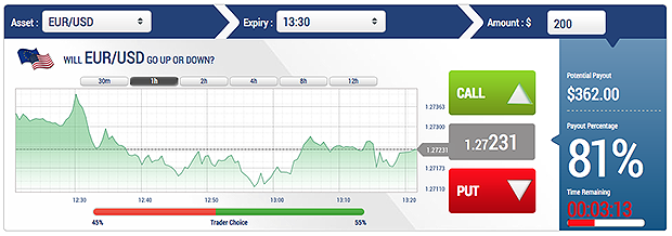 bināro opciju tirdzniecības stratēģijas 60 sekundes