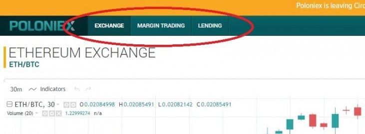 Binārā robota opcija forex trading app iesācējiem cik labi ir ieguldīt kriptovalūtā