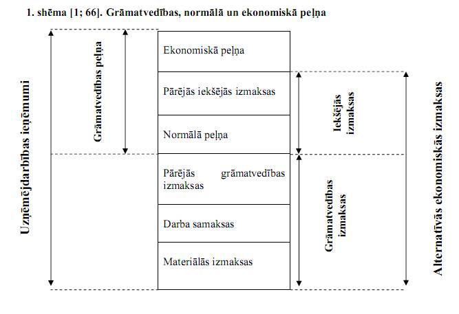 Svetlana Saksonova. Inflācija, tās veidi (e-grāmata)
