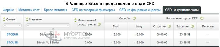 Automātiski Bitcoin krāni