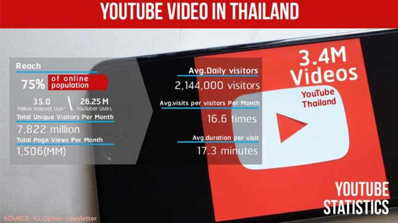 kā iemācīties tirgot video iespējas