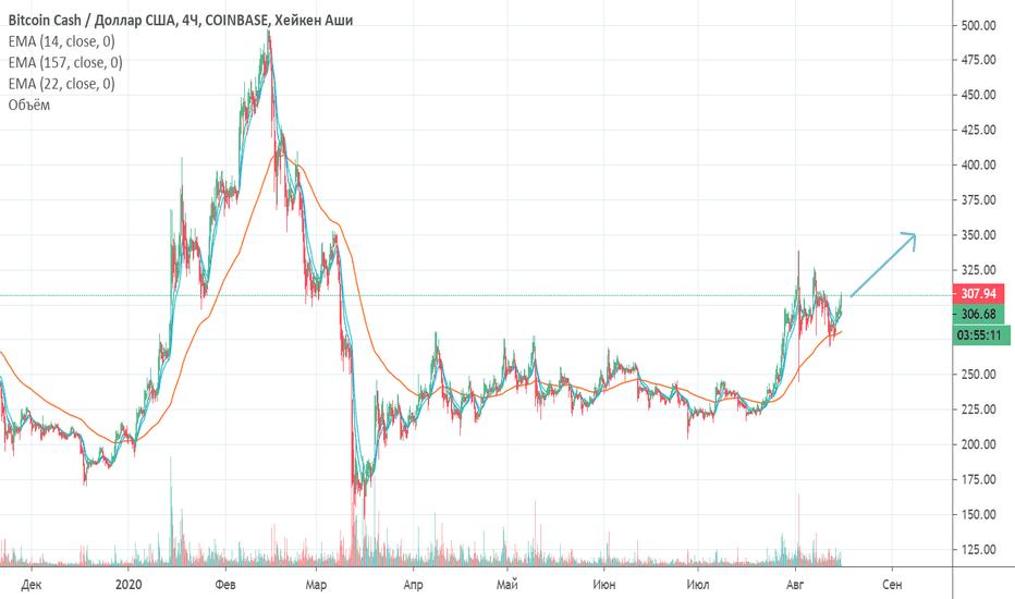trezor maku bitcoin