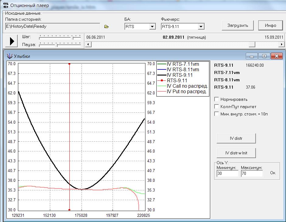 opcijas teorētiskā vērtība