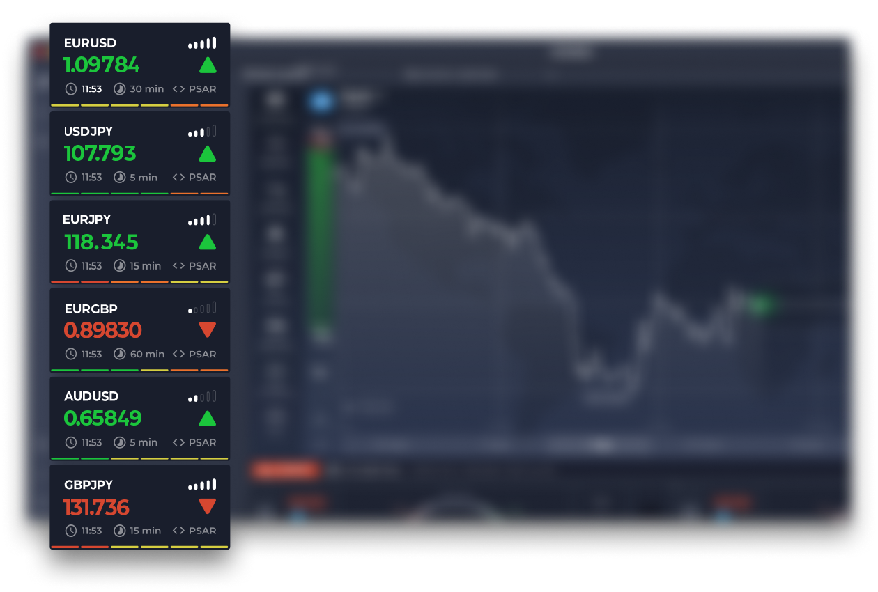 vfxAlerts Review - labākie bezmaksas bināro opciju signāli: Brokeri ar labākajām platformām