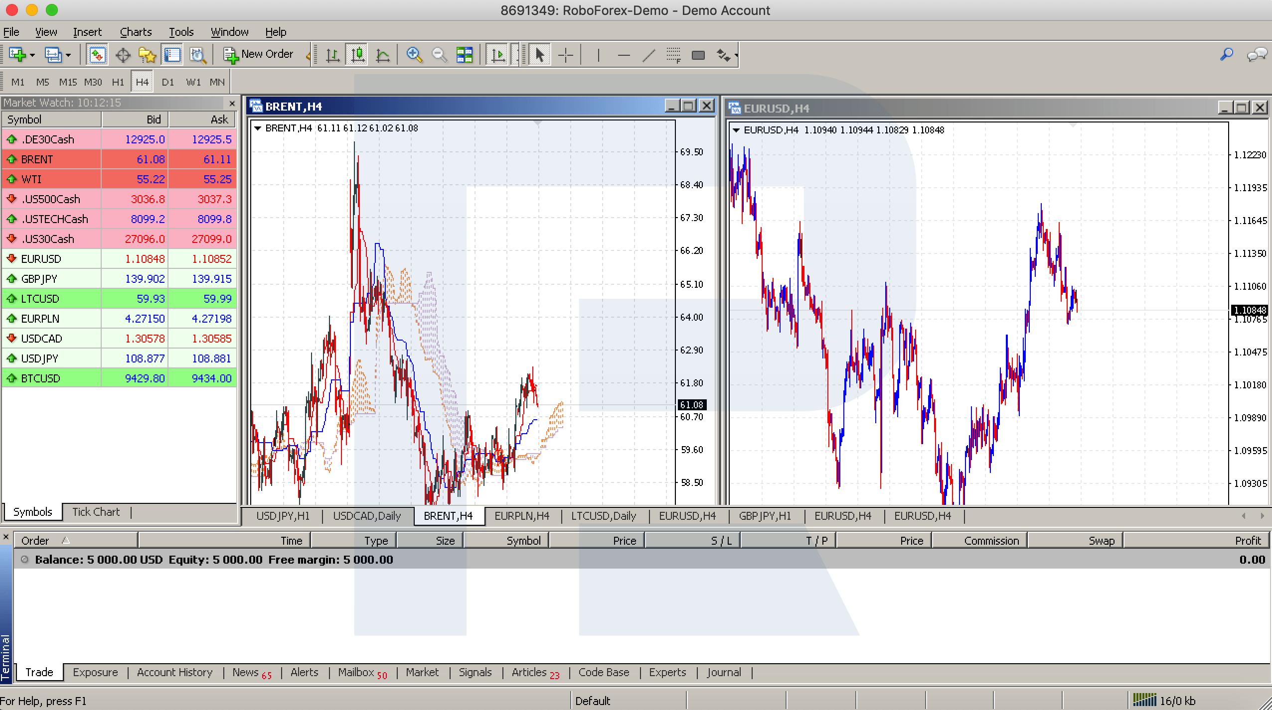 Minimālais depozīts tirdzniecības binārā