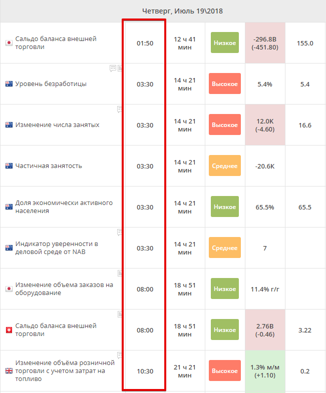 top 10 labāko bināro opciju tirgotāji