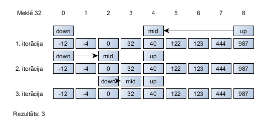 binārā opcijas kā galvenais darbs pārskati vk trading