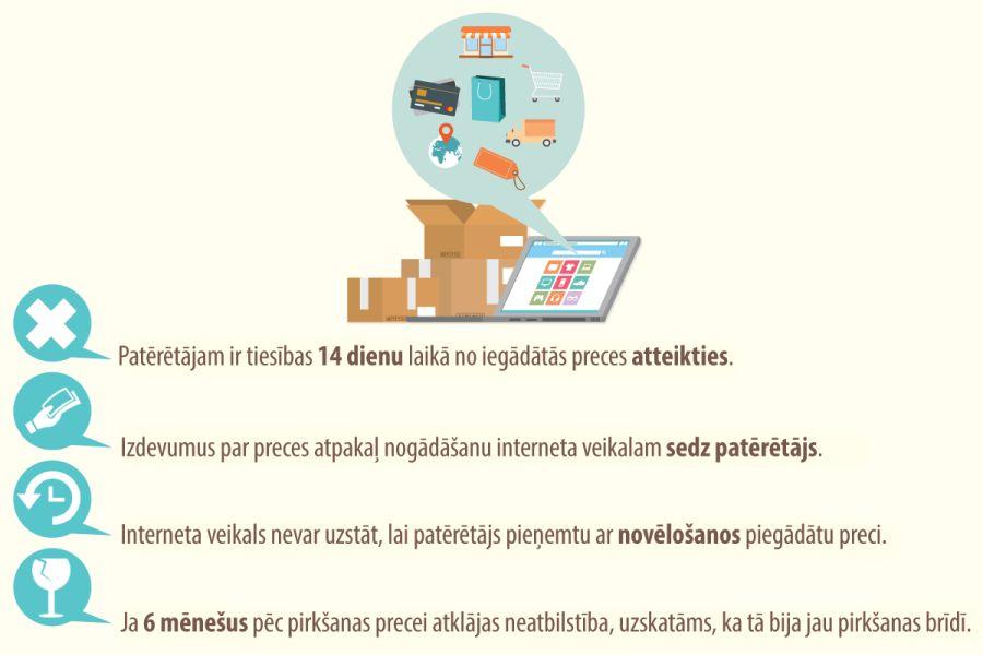 Meklēšana portālā | webzona.lv