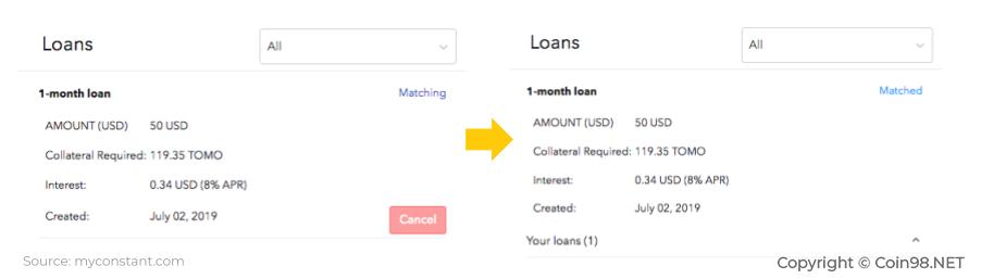 Verificētas vietnes naudas pelnīšanai internetā
