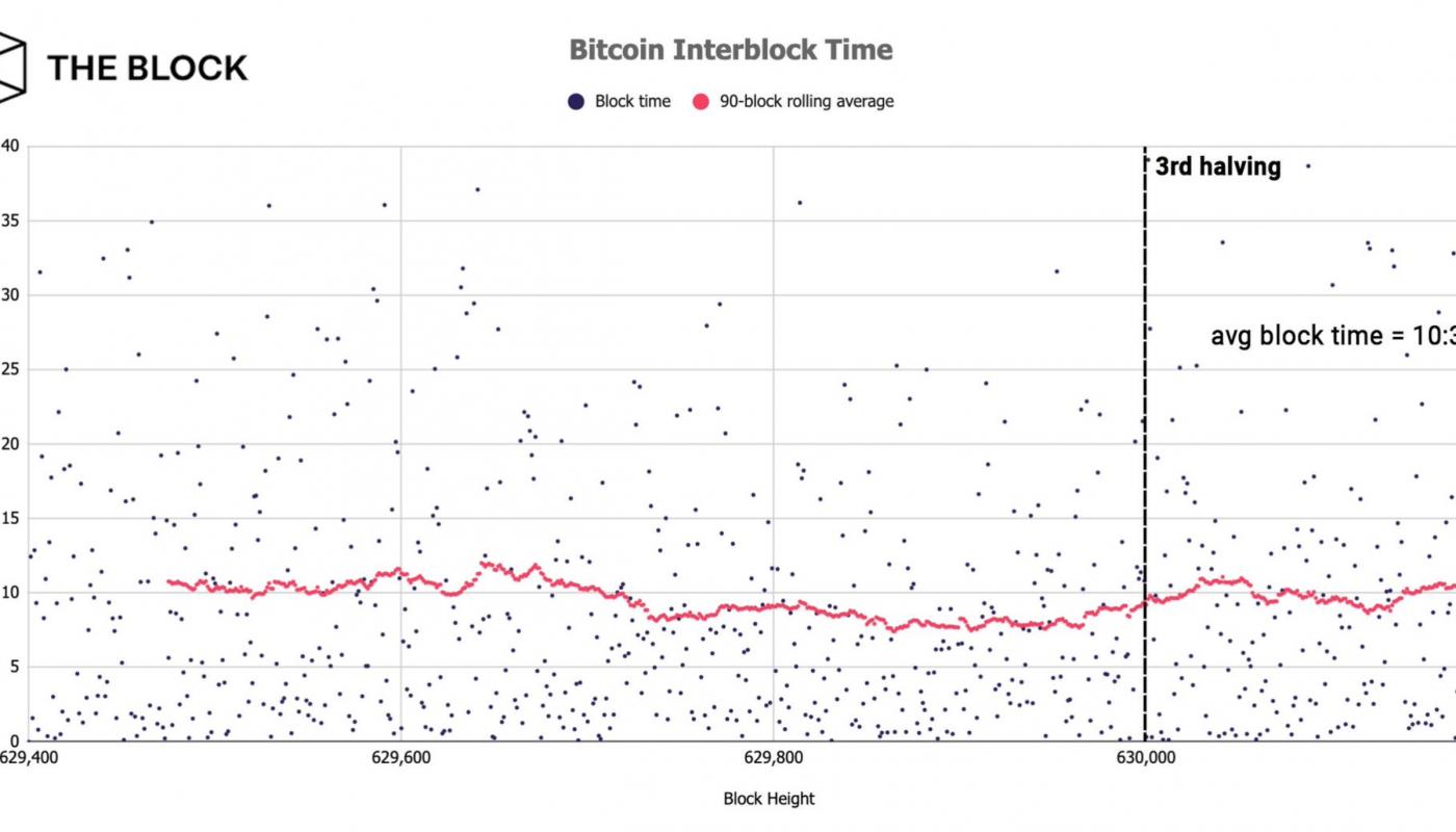 Tradingview Litecoin Dolārs - Forex signāls 30