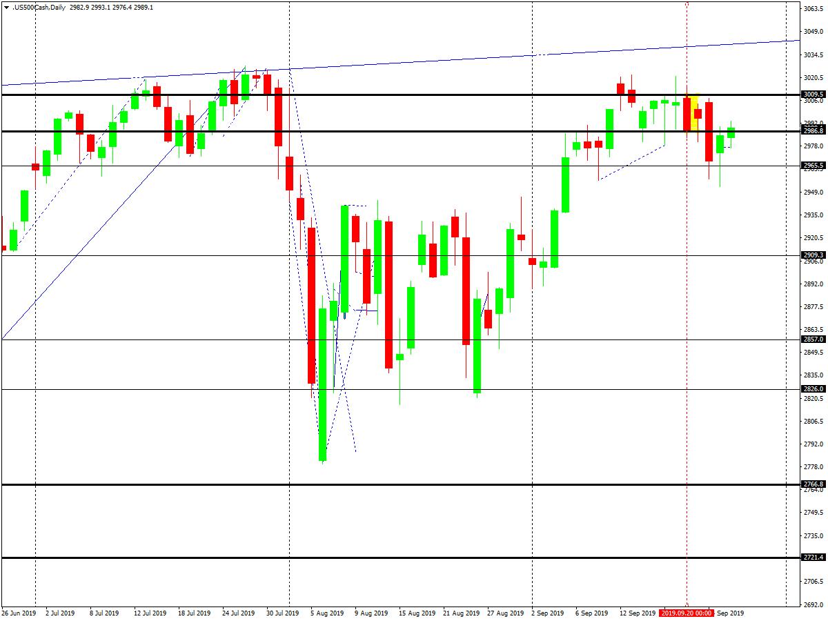 Trading stratēģija ekonomiskās ziņu kalendārs, Kādus secinājumus mēs to darām?