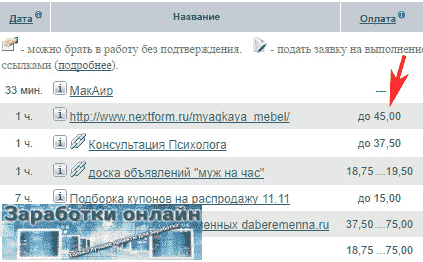 bināro opciju finanšu ministrija