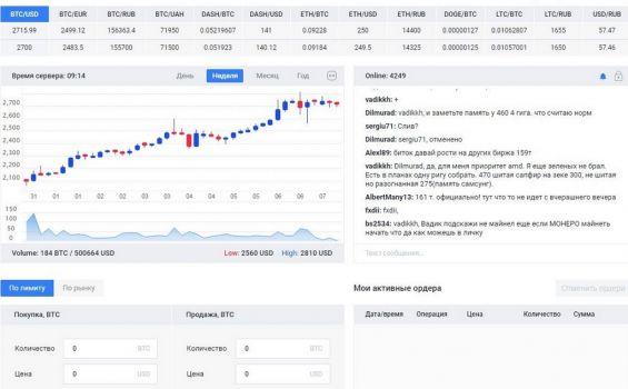 Bitcoin cena kāpj pēc kļūšanas par PayPal maksāšanas valūtu - webzona.lv