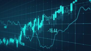 tirdzniecības platformu rādītāji