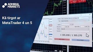 akciju tirdzniecības atvērtais demo konts kā nopelnīt naudu mobilajam tālrunim