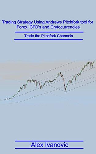 gada izvēles stratēģija - mācieties, izmantojiet, saņemiet naudu | Stock Trend System