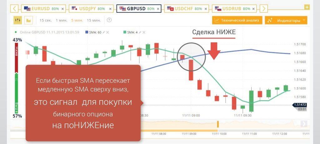 Barstinte > OlympTrade: investoru atsauksmes. Binārā opcija labākais forex ieteikumu vietne