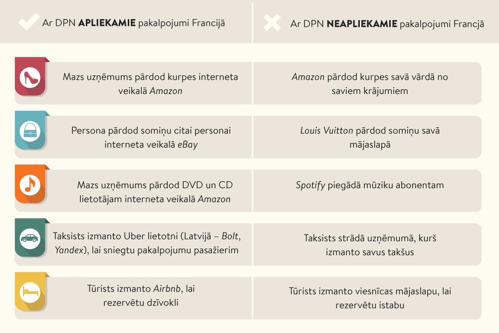 Latvijas iedzīvotājus brīdina par negodīgiem interneta veikaliem