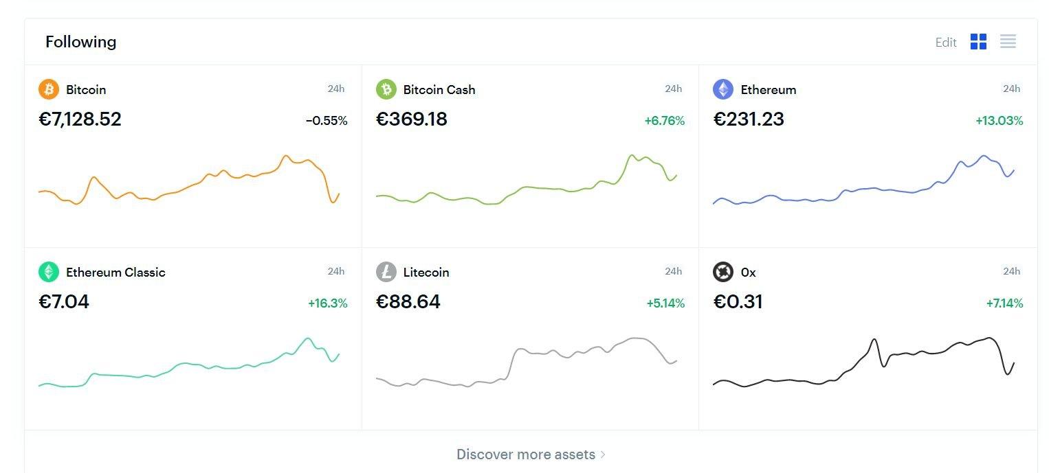 kas šodien ir bitcoin tirdzniecība? pelnīt naudu