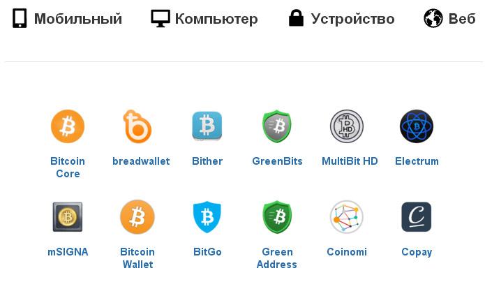 Bitcoin kodols bināro opciju tirdzniecības ziņas