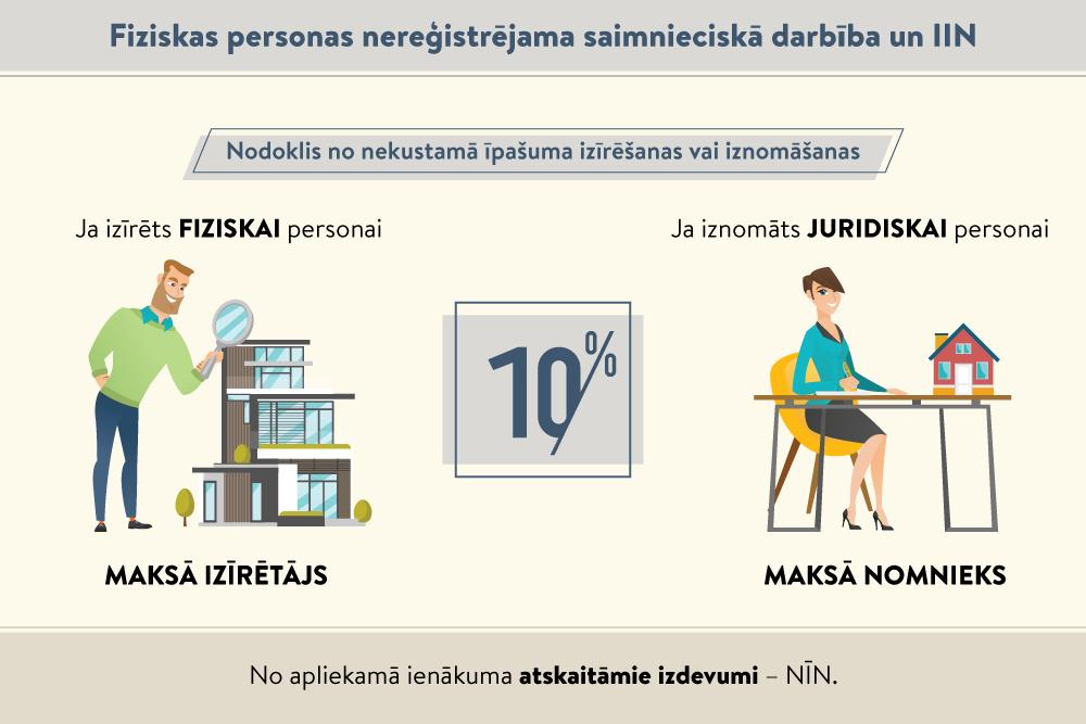 Foto: Noskaidros Latvijas stilīgākās slavenības - Slavenības - webzona.lv - Izklaide - webzona.lv